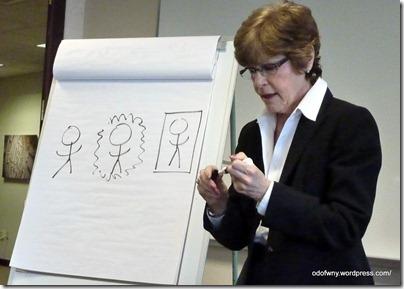 Organization Development Network of WNY . Linda Snyder (1)
