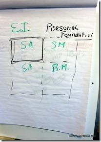 Organization Development Network of WNY . Linda Snyder (3)